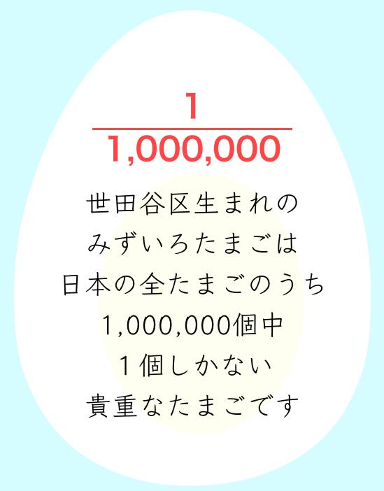 1/1,000,000のたまご